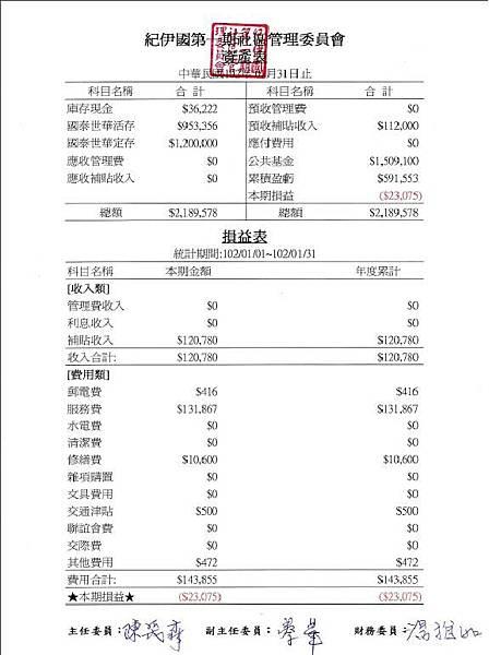 1月資產&損益表