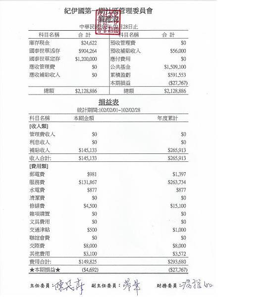 2月資產&損益表
