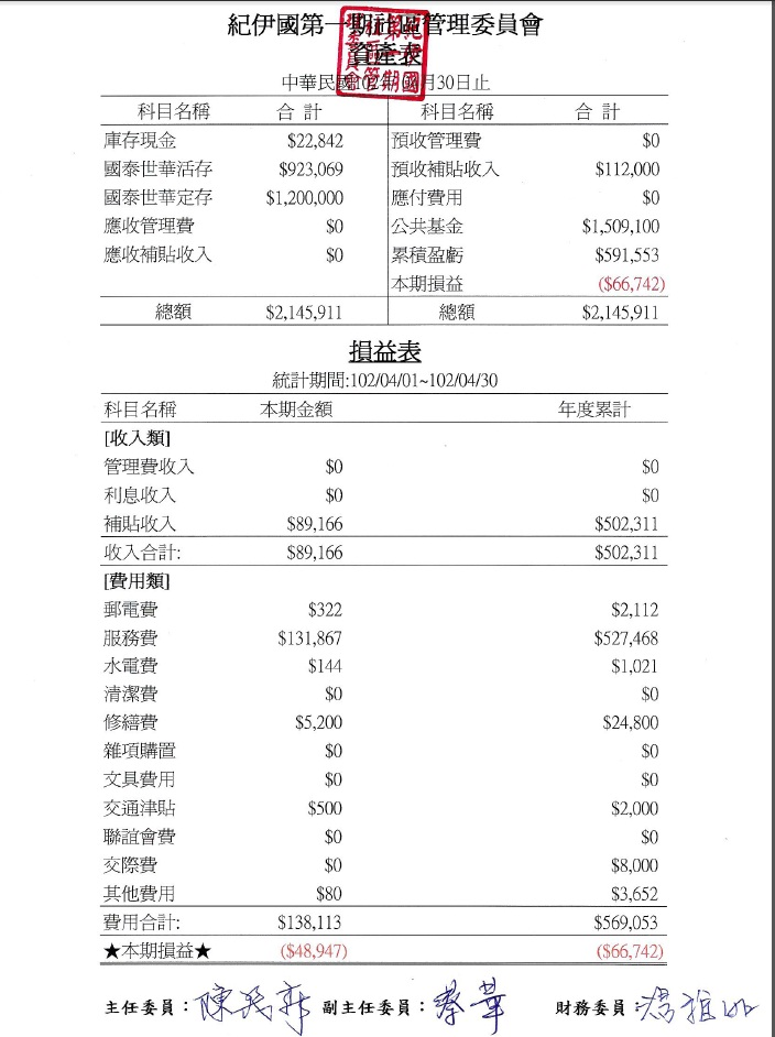 4月資產&損益表