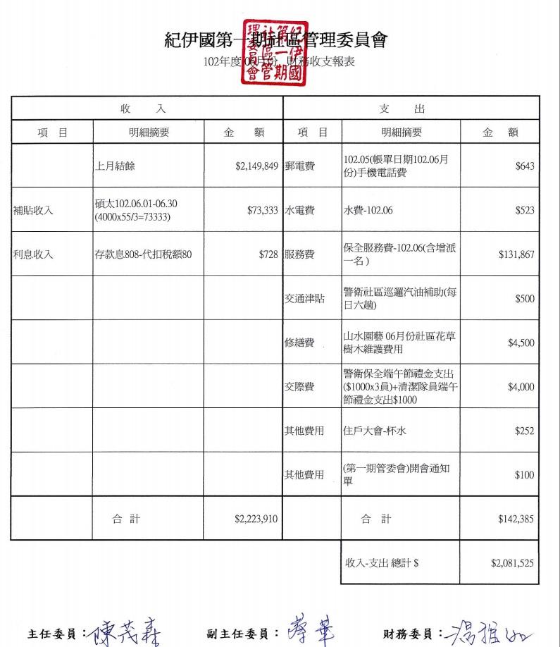 6月財務收支表