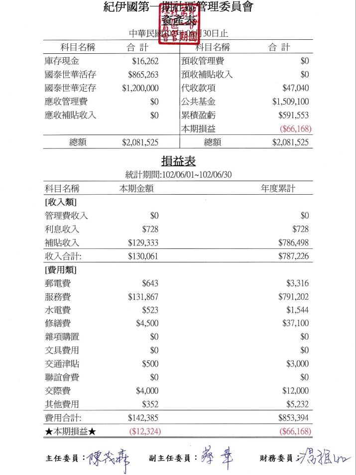 6月資產表