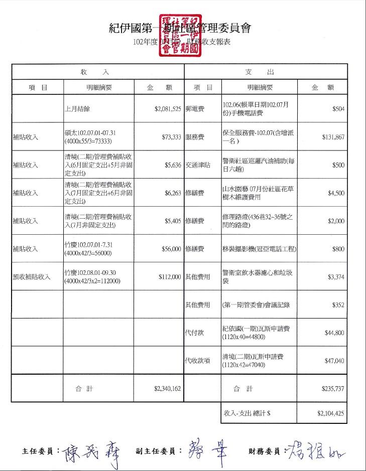7月財務收支表