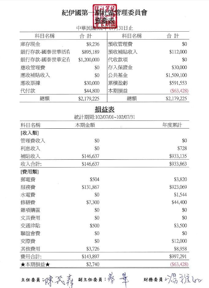 7月資產&損益表