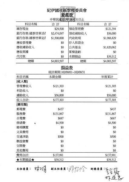 資產表及損益表(至102年8月31日止).jpg