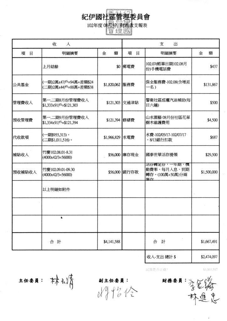 10208財報.jpg