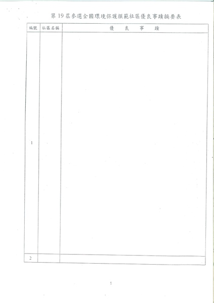 香民字第0990000694號(第19屆全國環境保護模範社區遴選活動)_11.jpg