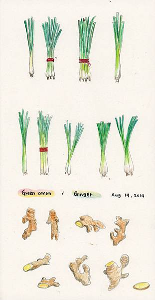 140819-Green onion+Ginger.jpg
