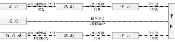 img_accessguide-railway