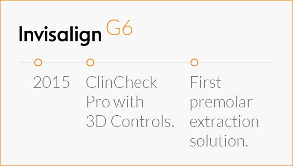 圖四chart invisalign G6 premolar extraction