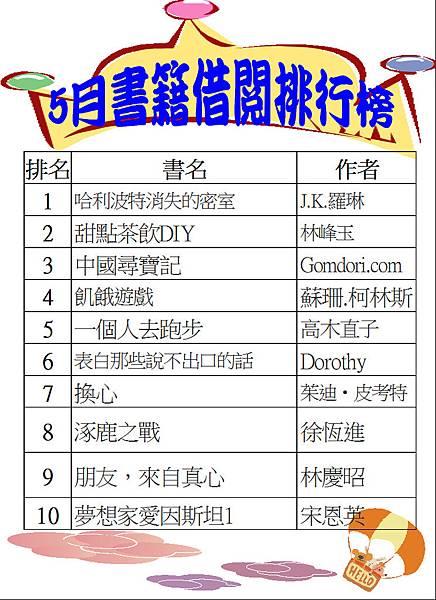 105-5書籍借閱排行榜