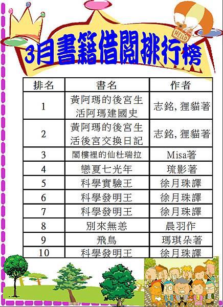 106-3書籍借閱排行榜.JPG