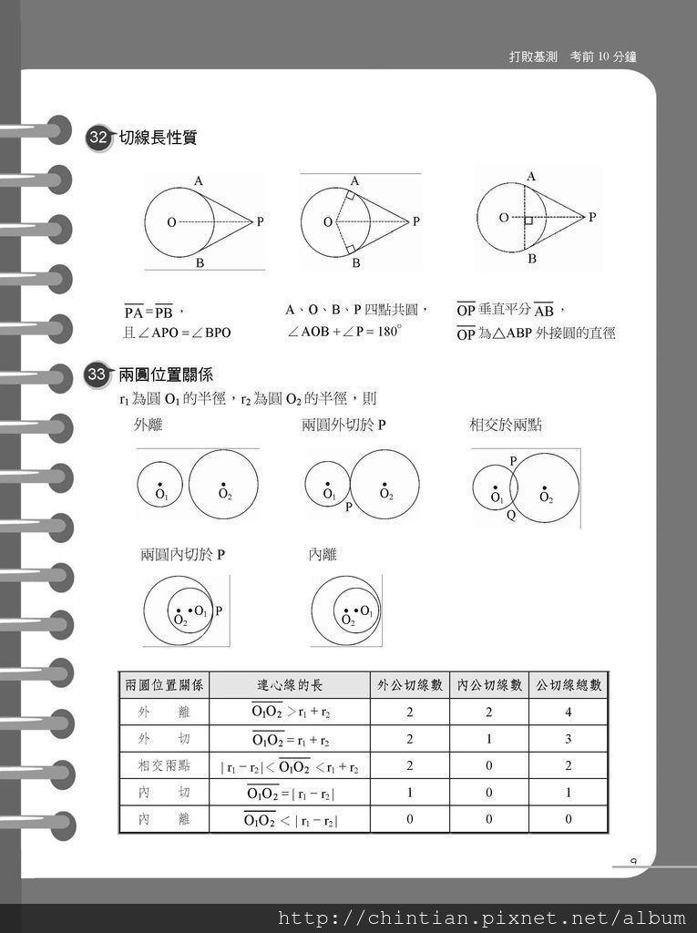 國中數學基測飆分王之打敗基測考前10分鐘_頁面_09