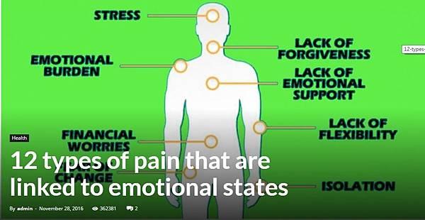 emotion pain.JPG