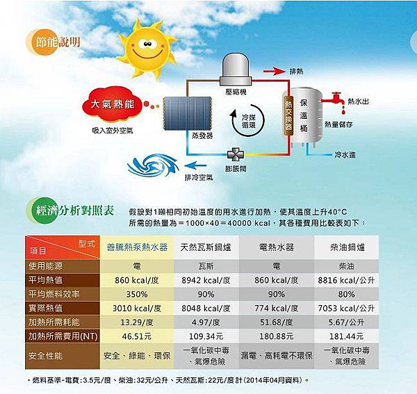commercial-pump-water-heater-3-2