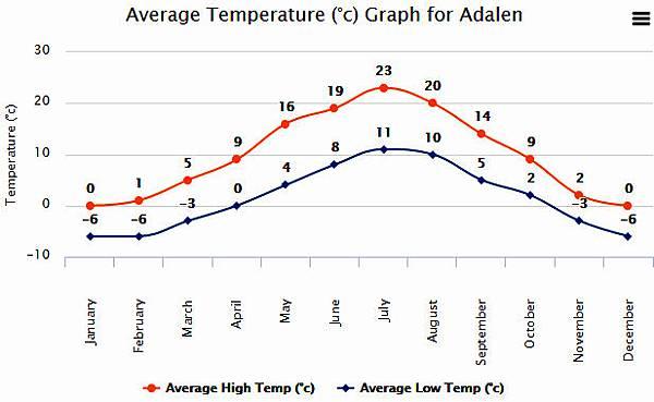 年平均氣溫-1.jpg
