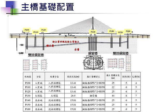 淡江大橋設計-1.jpg
