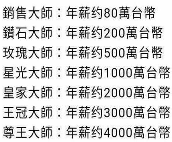 艾多美獎金制度