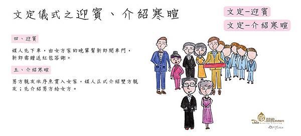 16婚前禮 文定流程-04.jpg