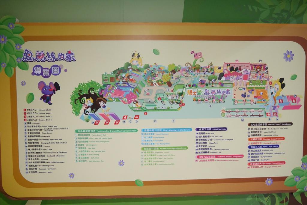 親子景點 親子樂園推薦 玩中學室內遊樂園 騎士堡 台南愛麗絲的家_8.JPG