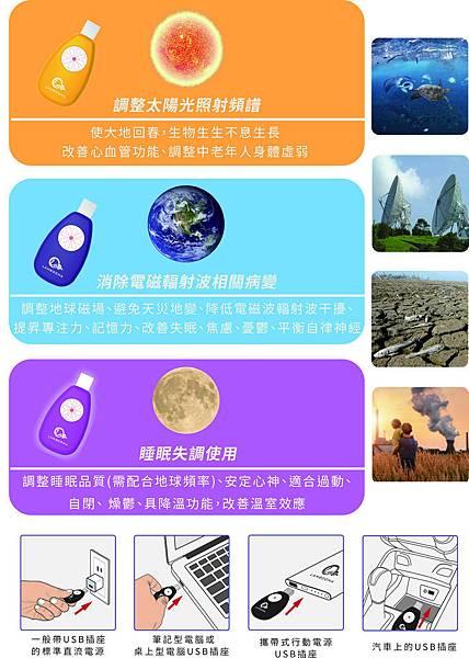 地日月共振儀-臉書-2.jpg