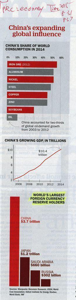 20150831 China