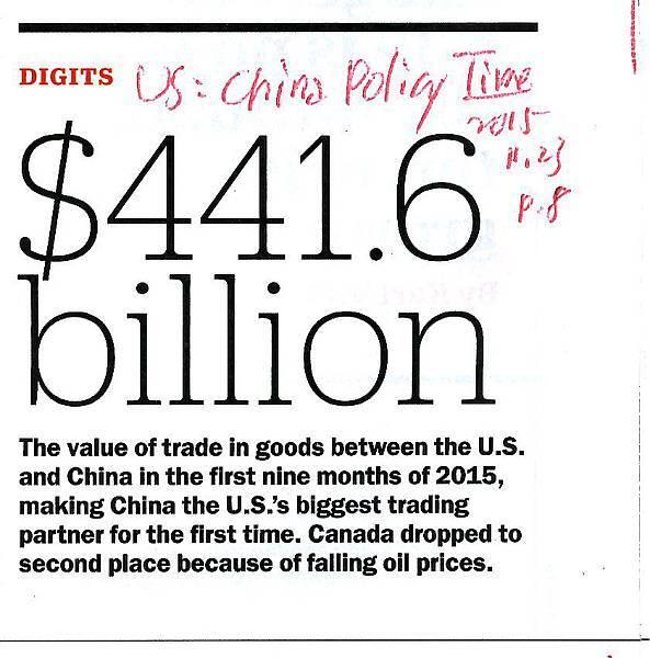 20151123 $441.6 billion