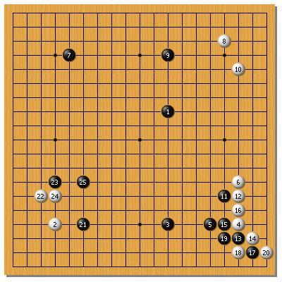 中國段位賽之一.jpg