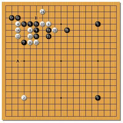 自戰解說序盤譜例1.jpg