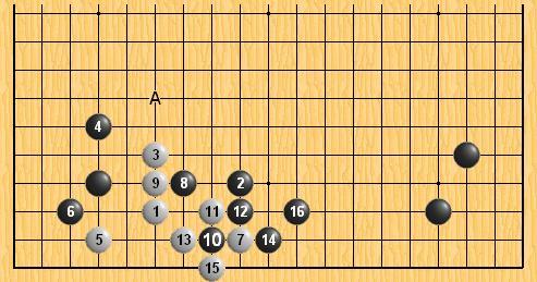 佳琪實戰譜例0322-3中級水平.jpg