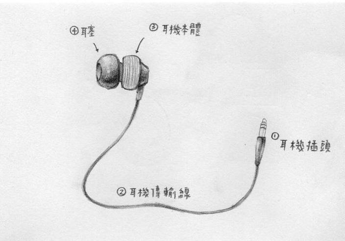 聲音從MP3開始經過了許多介質