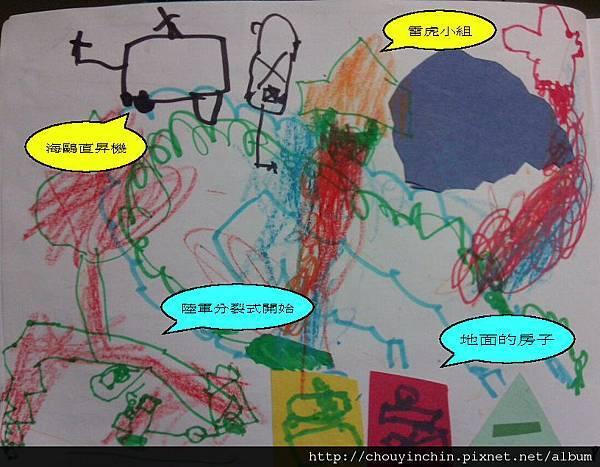 雷虎小組分裂式.jpg