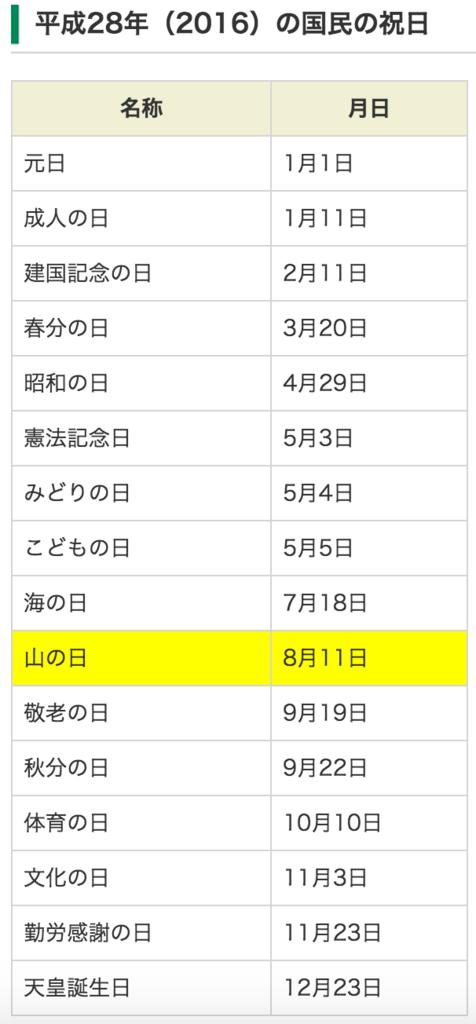 日本國定假日2016