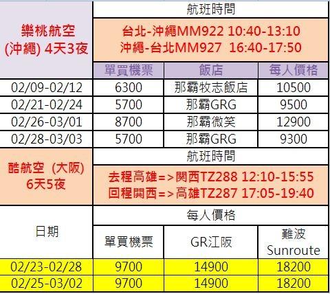0126-高雄大阪-沖繩.JPG