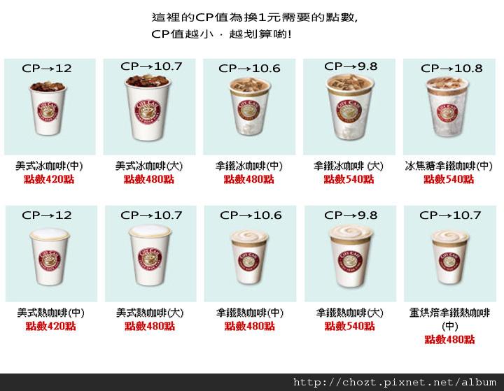 紅利咖啡CP值