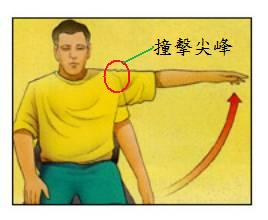 Shoulder%20Impingement%20Syndrome_clip_image002_0000.jpg