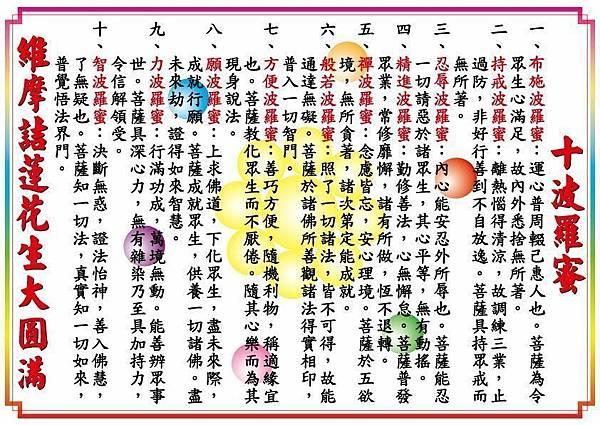 十波羅蜜(1).jpg