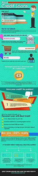 Bad credit loans  info.jpg