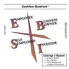 Cash Flow Q