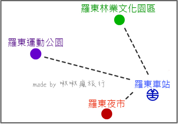 羅東map.jpg