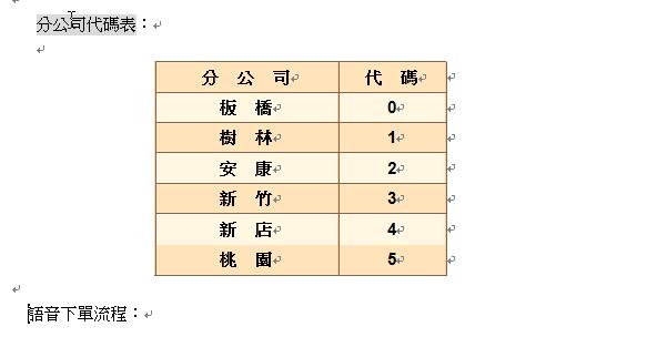 語音下單圖2