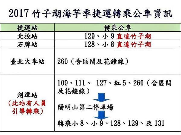 竹子湖海芋季搭乘公車0.jpg