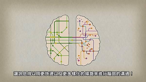 音樂如何改變你的大腦04.jpg