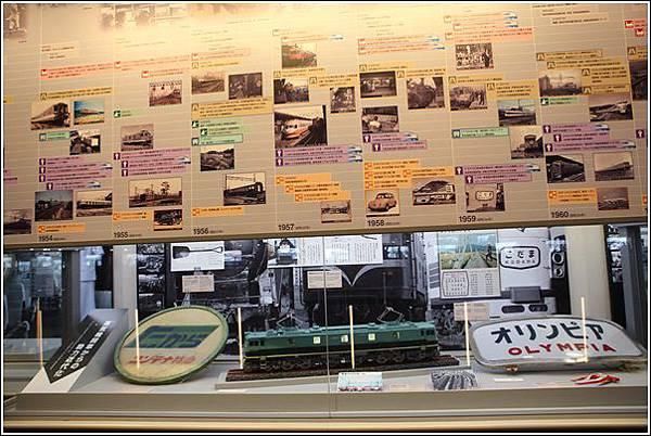 鐵道博物館 (47)