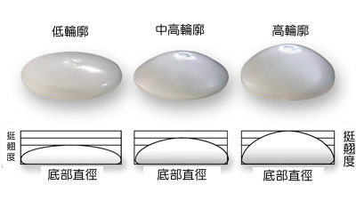 breast-implant-profiles-high-moderate-plus-moderate-400x235