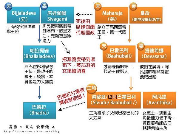 新增 Microsoft PowerPoint 簡報 (3).jpg
