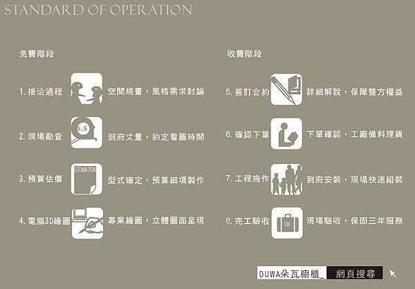 朵瓦服務流程