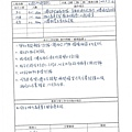大墩咖啡監工日誌文件4