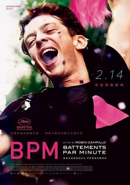 BPM 120 Beats Per Minute