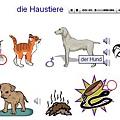 LanguageGuide Deutsch