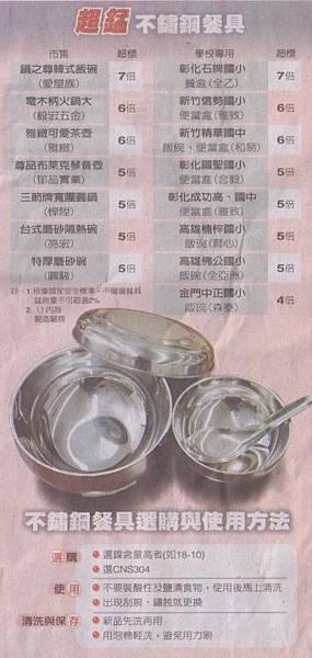 超錳不鏽鋼餐具